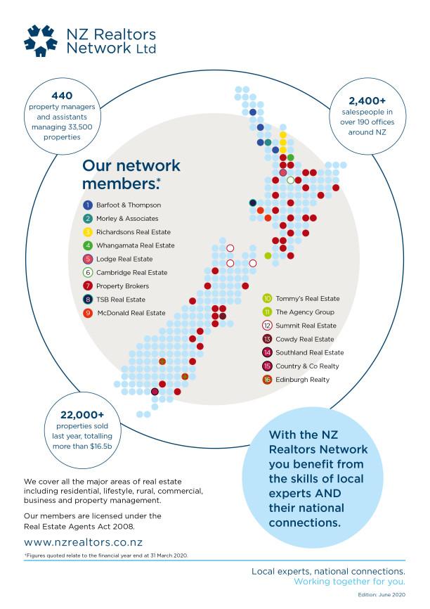 NZ Realtors Network A4 Map 2 June 2020